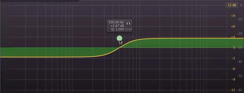 Mit dem Tilt-EQ kann man das Frequenzbild im Mix verschieben