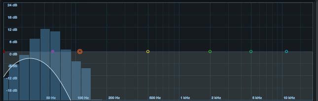 EQ-Kurve für das Trigger-Gate - hier Beispiel Bassdrum