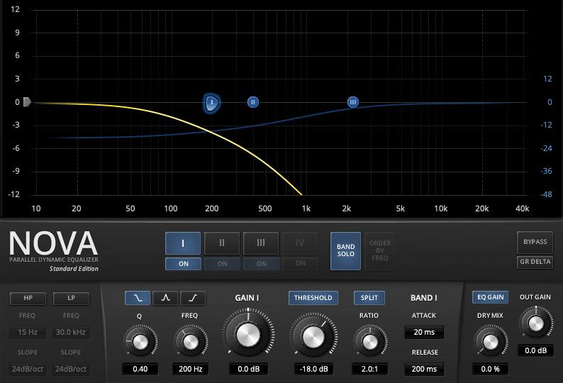 Dynamischer Lo Shelf mit dem TDR Nova