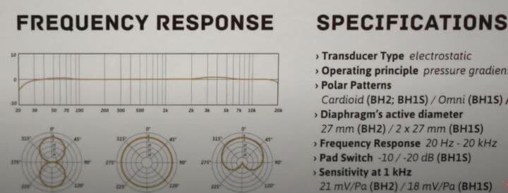 technische Daten BH2 von JZ-Microphones