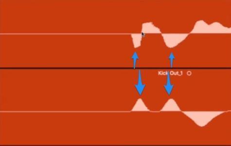 gegenläufige Phasenlage bei zwei Bassdrum-Signalen